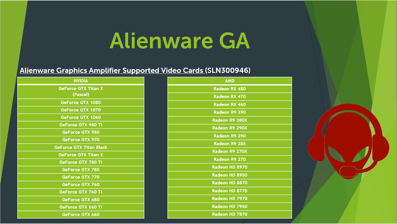 Graphics cards for the graphics amplifier - Dell Community