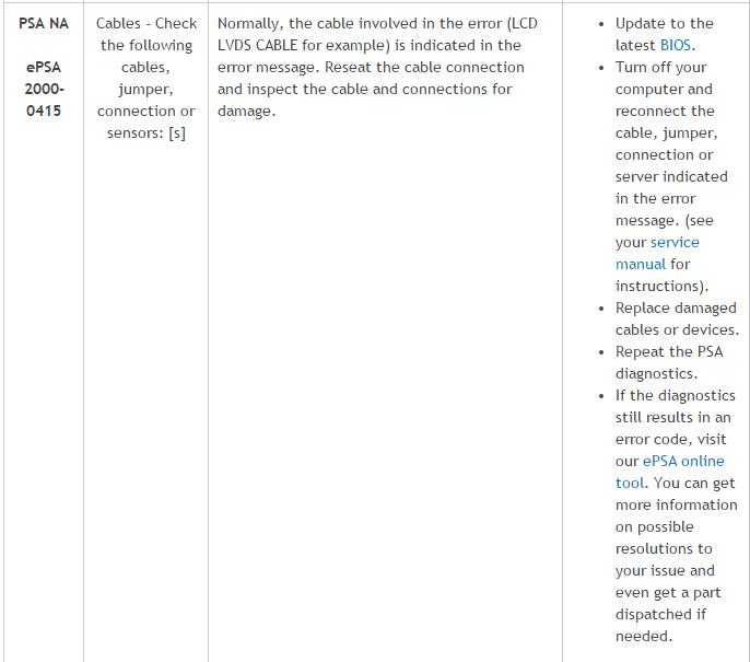 Optiplex 390 Error Code: 2000-0415 - Dell Community