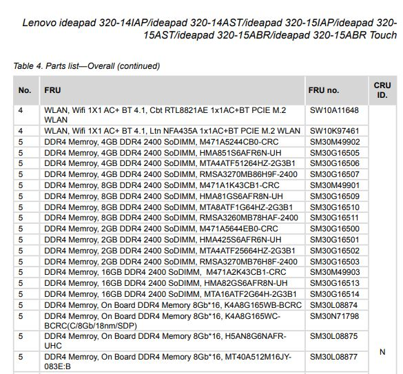 Solved: Upgrading my Lenovo ideapad 320-15ABR Ram - Lenovo