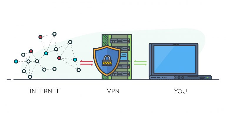 [Hat Tip] Protect Yourself Online Using VPN