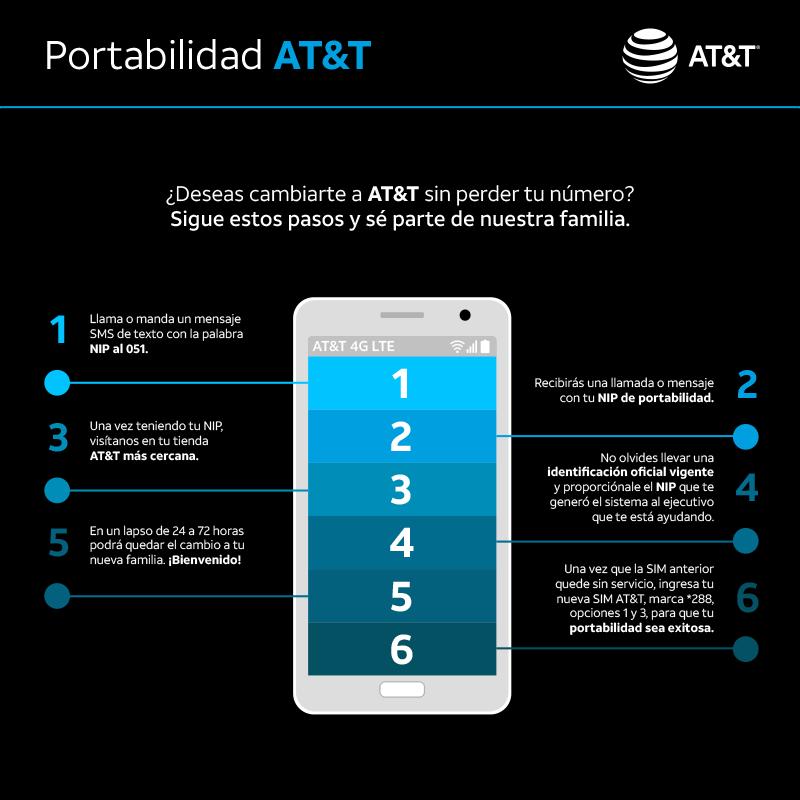Portabilidad AT&T