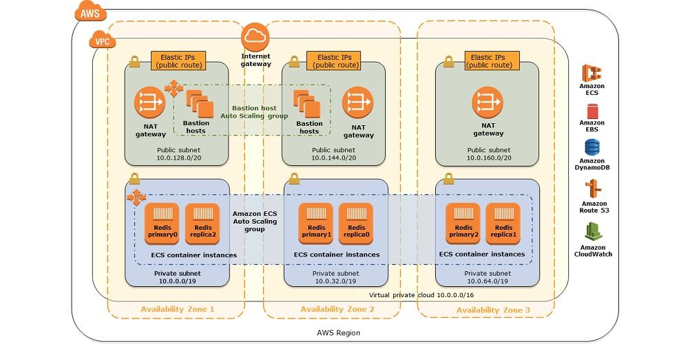 Jun Luo - Software Engineer - Snowflake Computing | LinkedIn